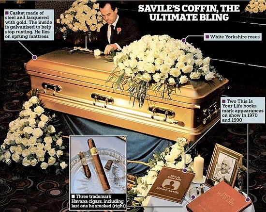 Sir-Jimmy-Savile-funeral-Gold-coffin-1.jpg