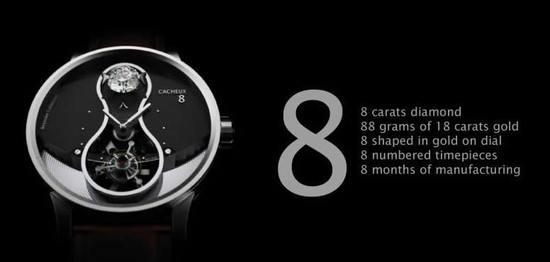 Cacheux-8-watch-2.jpg