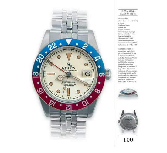 Collecting-Rolex-GMT-Master-book-2.jpg