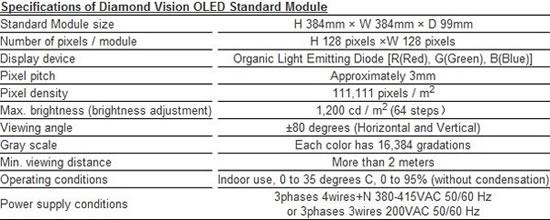 Mitsubishi_modular_OLED_display_2.jpg