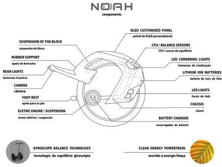 Noah-personal-transport_3.jpg