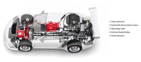 Porsche_911_GT3-R_Hybrid_race_car3.jpg