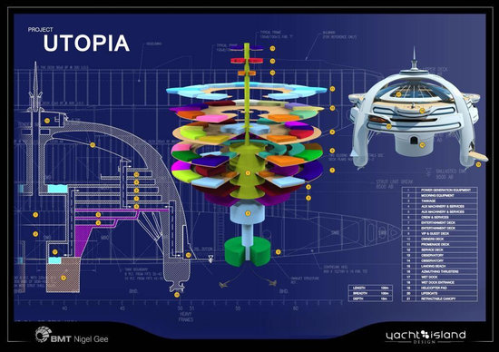 Project-Utopia-from-BMT-Nigel-Gee-6.jpg