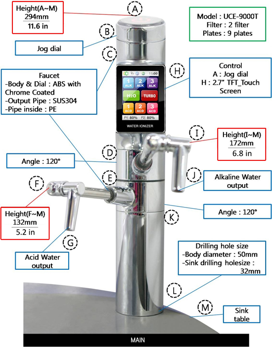a-ph-controlling-fancy-faucet-3.jpg