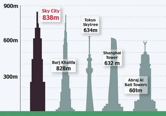 sky-city-2.jpg