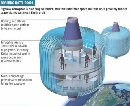 space-hotel-room-launch1.jpg
